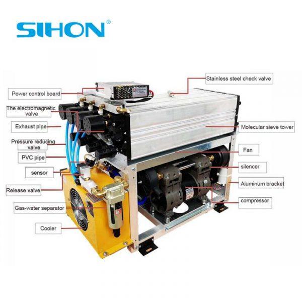 20L oxygen generator